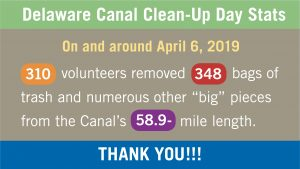Delaware Canal clean-up day statistics